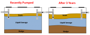 tank-cross-section